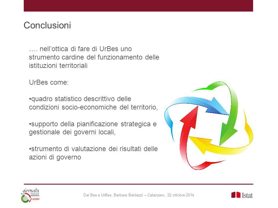 Conclusioni …. nell'ottica di fare di UrBes uno strumento cardine del funzionamento delle istituzioni territoriali UrBes come: quadro statistico descr