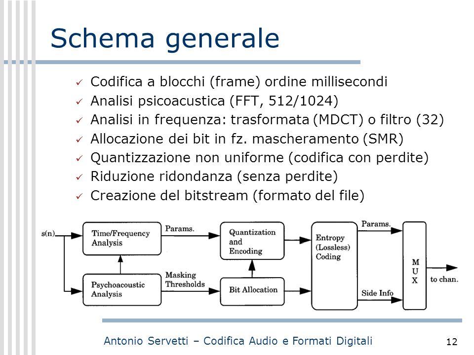 Antonio Servetti – Codifica Audio e Formati Digitali 12 Schema generale Codifica a blocchi (frame) ordine millisecondi Analisi psicoacustica (FFT, 512