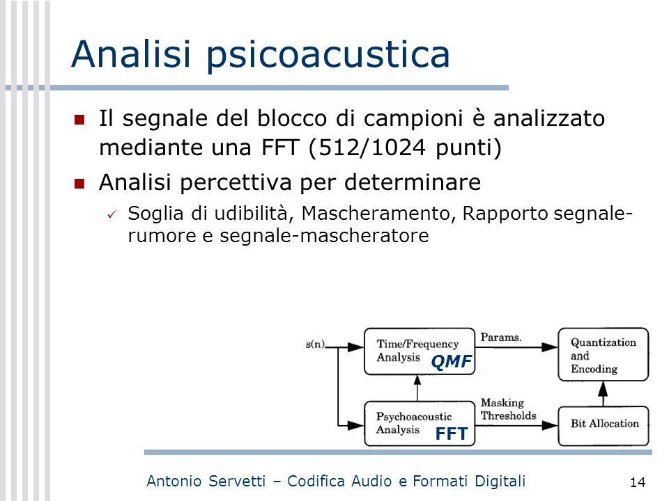 Antonio Servetti – Codifica Audio e Formati Digitali 14 Analisi psicoacustica Il segnale del blocco di campioni è analizzato mediante una FFT (512/102