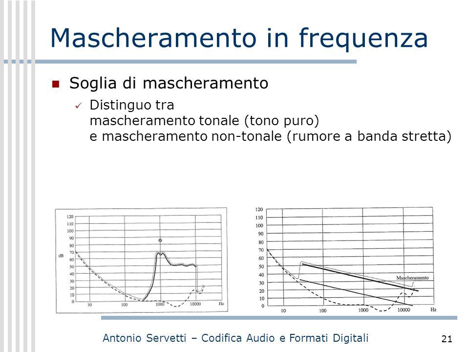 Antonio Servetti – Codifica Audio e Formati Digitali 21 Mascheramento in frequenza Soglia di mascheramento Distinguo tra mascheramento tonale (tono pu