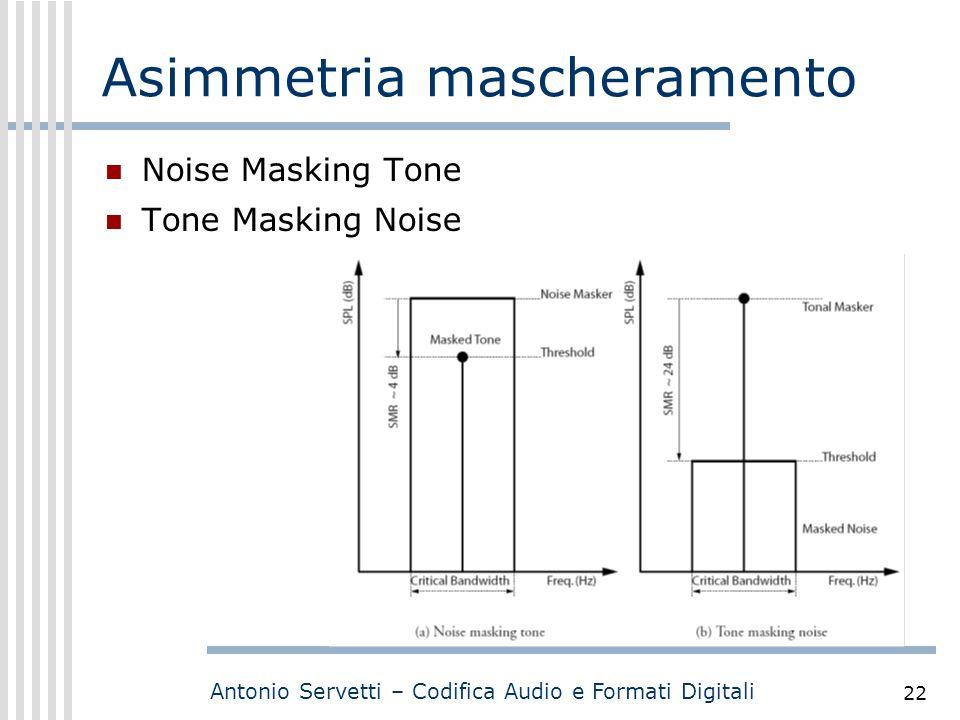 Antonio Servetti – Codifica Audio e Formati Digitali 22 Asimmetria mascheramento Noise Masking Tone Tone Masking Noise