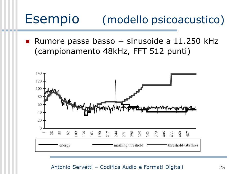 Antonio Servetti – Codifica Audio e Formati Digitali 25 Esempio (modello psicoacustico) Rumore passa basso + sinusoide a 11.250 kHz (campionamento 48k