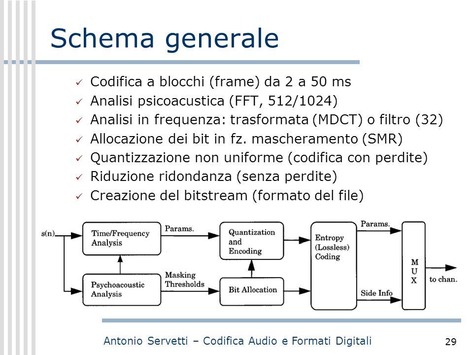 Antonio Servetti – Codifica Audio e Formati Digitali 29 Schema generale Codifica a blocchi (frame) da 2 a 50 ms Analisi psicoacustica (FFT, 512/1024)