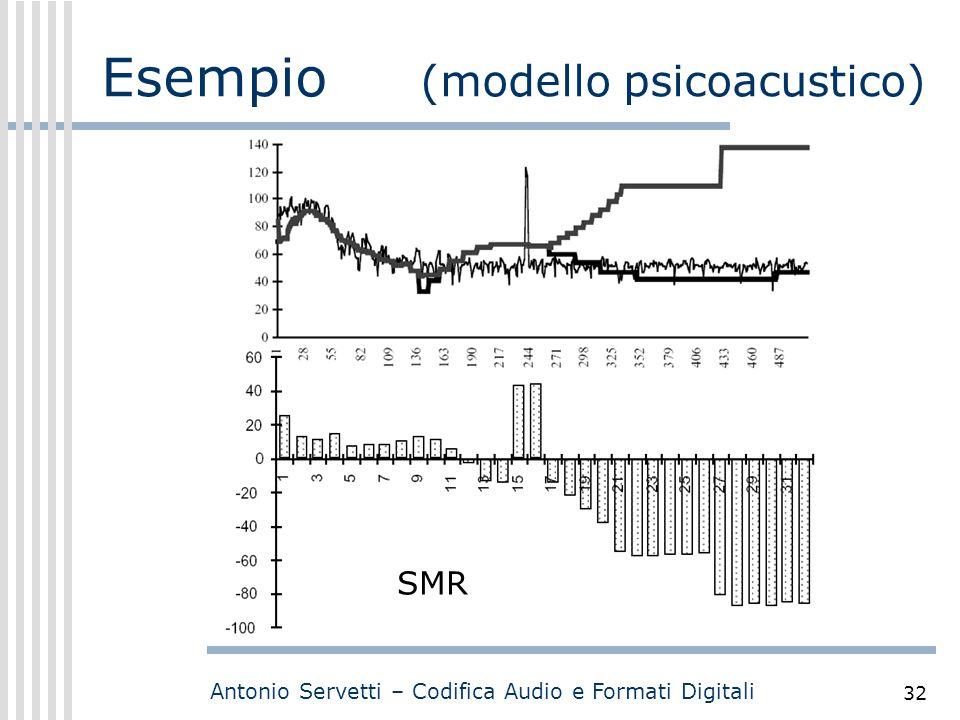 Antonio Servetti – Codifica Audio e Formati Digitali 32 Esempio (modello psicoacustico) La differenza (NMR) ci da un indice di quanti bit servono per