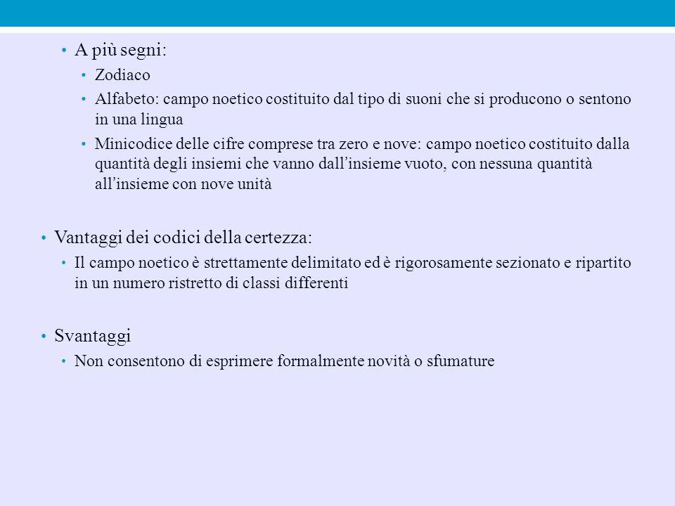 A più segni: Zodiaco Alfabeto: campo noetico costituito dal tipo di suoni che si producono o sentono in una lingua Minicodice delle cifre comprese tra
