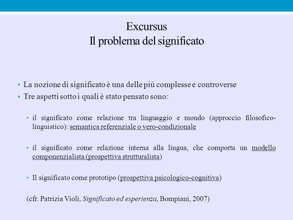 Excursus Il problema del significato La nozione di significato è una delle più complesse e controverse Tre aspetti sotto i quali è stato pensato sono: