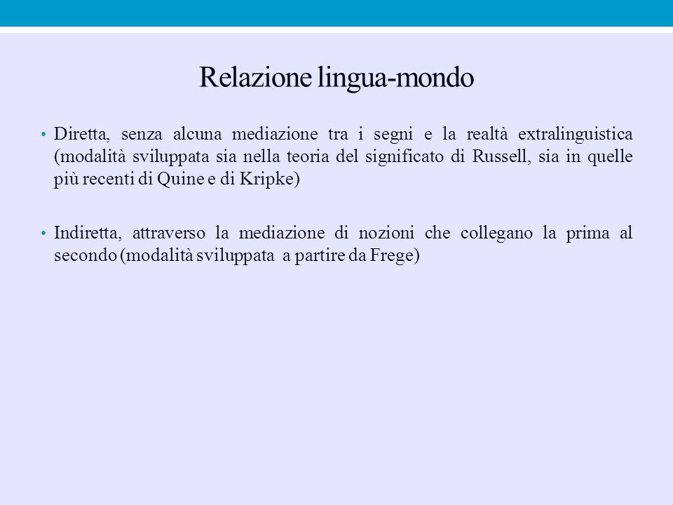 Relazione lingua-mondo Diretta, senza alcuna mediazione tra i segni e la realtà extralinguistica (modalità sviluppata sia nella teoria del significato