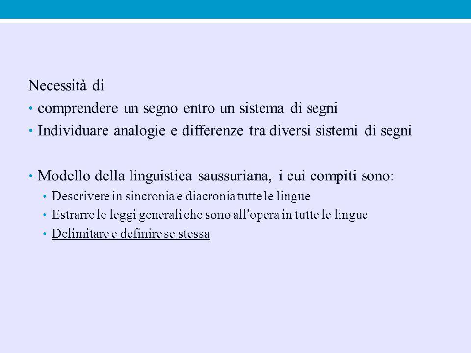 Necessità di comprendere un segno entro un sistema di segni Individuare analogie e differenze tra diversi sistemi di segni Modello della linguistica s