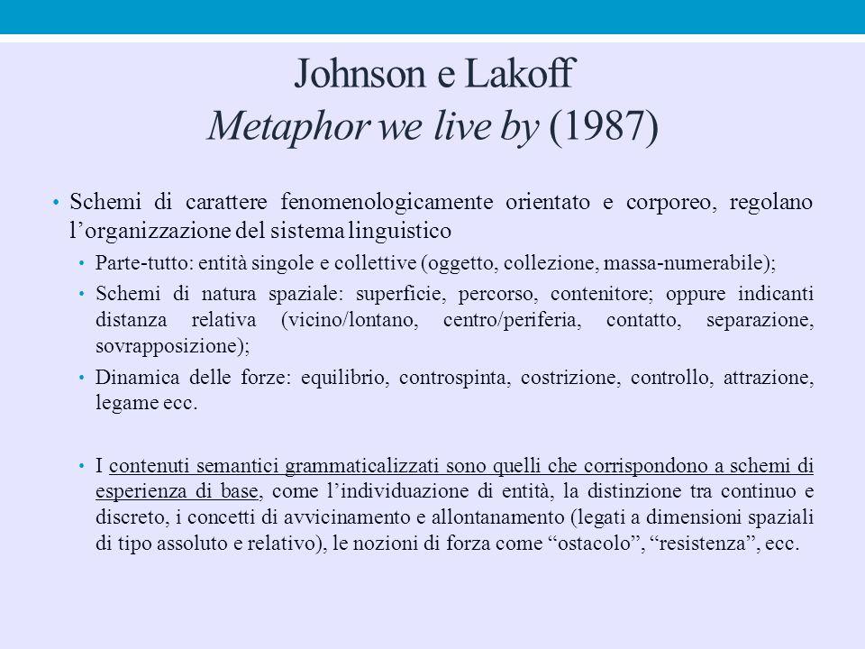 Johnson e Lakoff Metaphor we live by (1987) Schemi di carattere fenomenologicamente orientato e corporeo, regolano l'organizzazione del sistema lingui