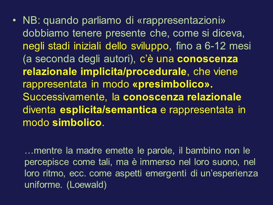 NB: quando parliamo di «rappresentazioni» dobbiamo tenere presente che, come si diceva, negli stadi iniziali dello sviluppo, fino a 6-12 mesi (a seconda degli autori), c'è una conoscenza relazionale implicita/procedurale, che viene rappresentata in modo «presimbolico».