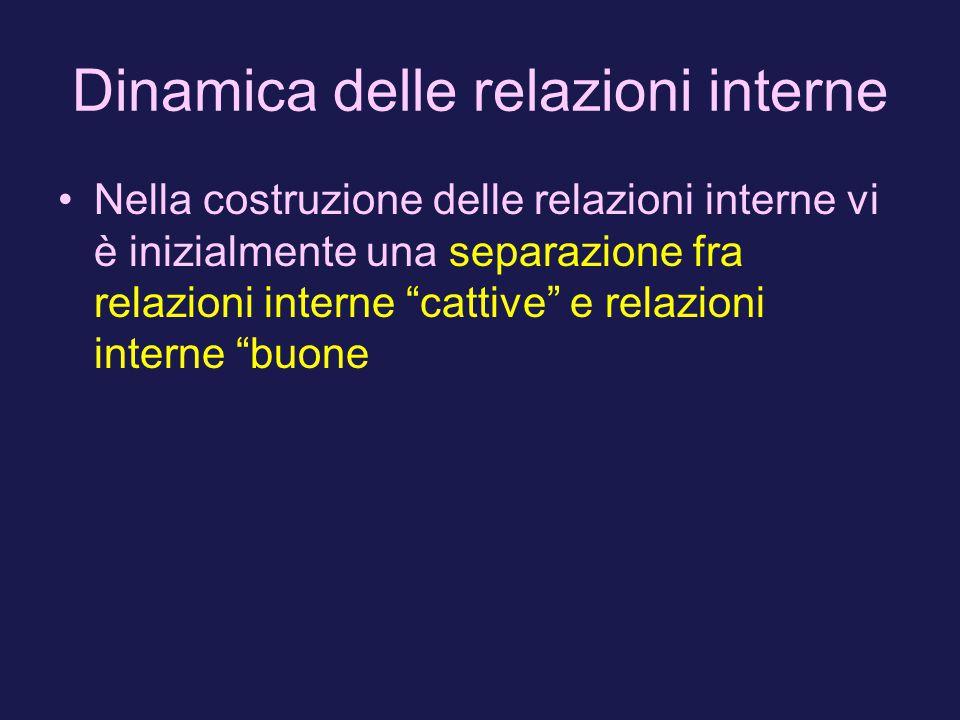 Dinamica delle relazioni interne Nella costruzione delle relazioni interne vi è inizialmente una separazione fra relazioni interne cattive e relazioni interne buone