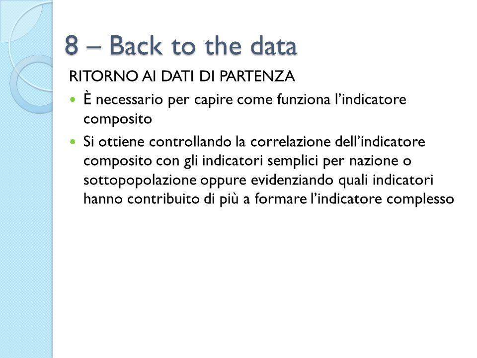 8 – Back to the data RITORNO AI DATI DI PARTENZA È necessario per capire come funziona l'indicatore composito Si ottiene controllando la correlazione