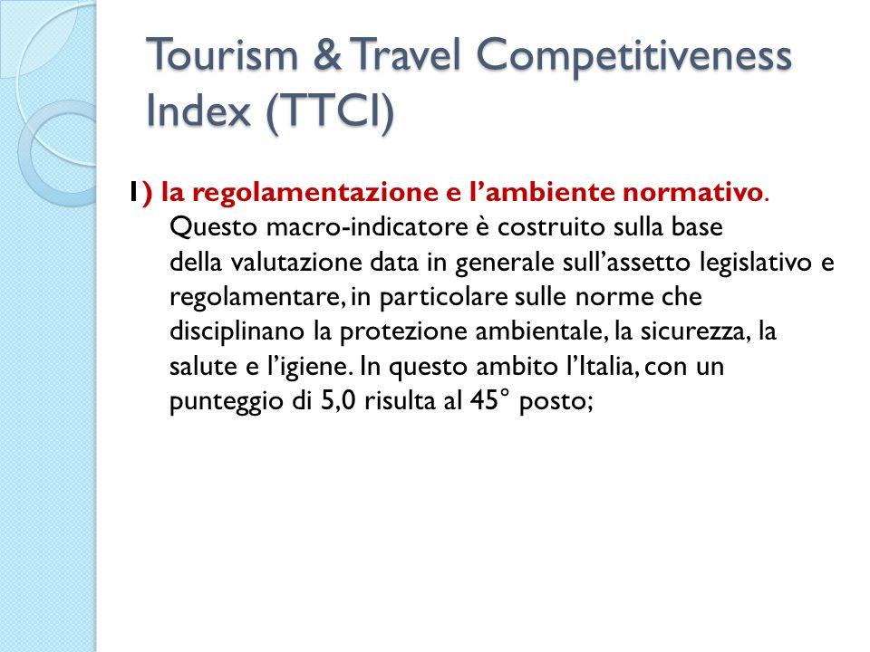 Tourism & Travel Competitiveness Index (TTCI) 1) la regolamentazione e l'ambiente normativo. Questo macro-indicatore è costruito sulla base della valu