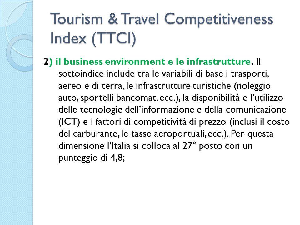 Tourism & Travel Competitiveness Index (TTCI) 2) il business environment e le infrastrutture. Il sottoindice include tra le variabili di base i traspo