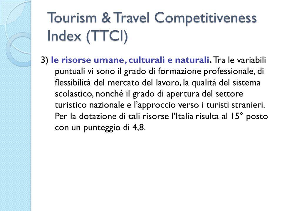 Tourism & Travel Competitiveness Index (TTCI) 3) le risorse umane, culturali e naturali. Tra le variabili puntuali vi sono il grado di formazione prof