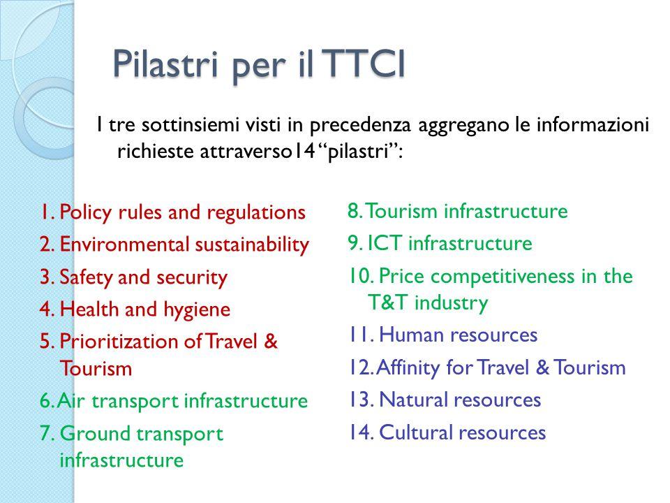 """Pilastri per il TTCI I tre sottinsiemi visti in precedenza aggregano le informazioni richieste attraverso14 """"pilastri"""": 8. Tourism infrastructure 9. I"""