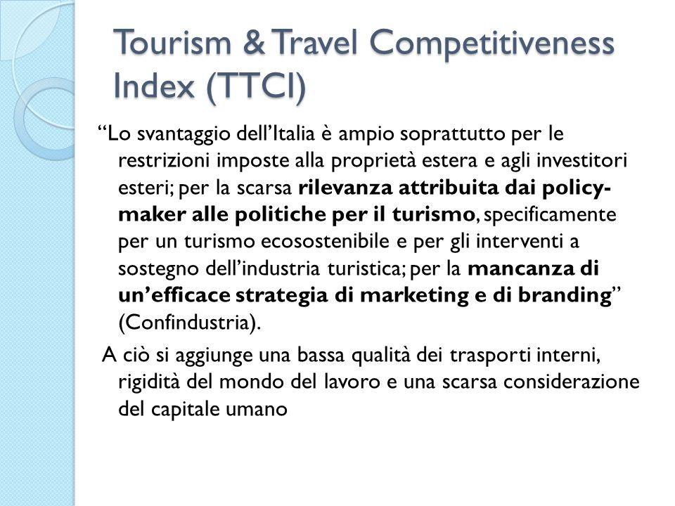Tourism & Travel Competitiveness Index (TTCI) Lo svantaggio dell'Italia è ampio soprattutto per le restrizioni imposte alla proprietà estera e agli investitori esteri; per la scarsa rilevanza attribuita dai policy- maker alle politiche per il turismo, specificamente per un turismo ecosostenibile e per gli interventi a sostegno dell'industria turistica; per la mancanza di un'efficace strategia di marketing e di branding (Confindustria).