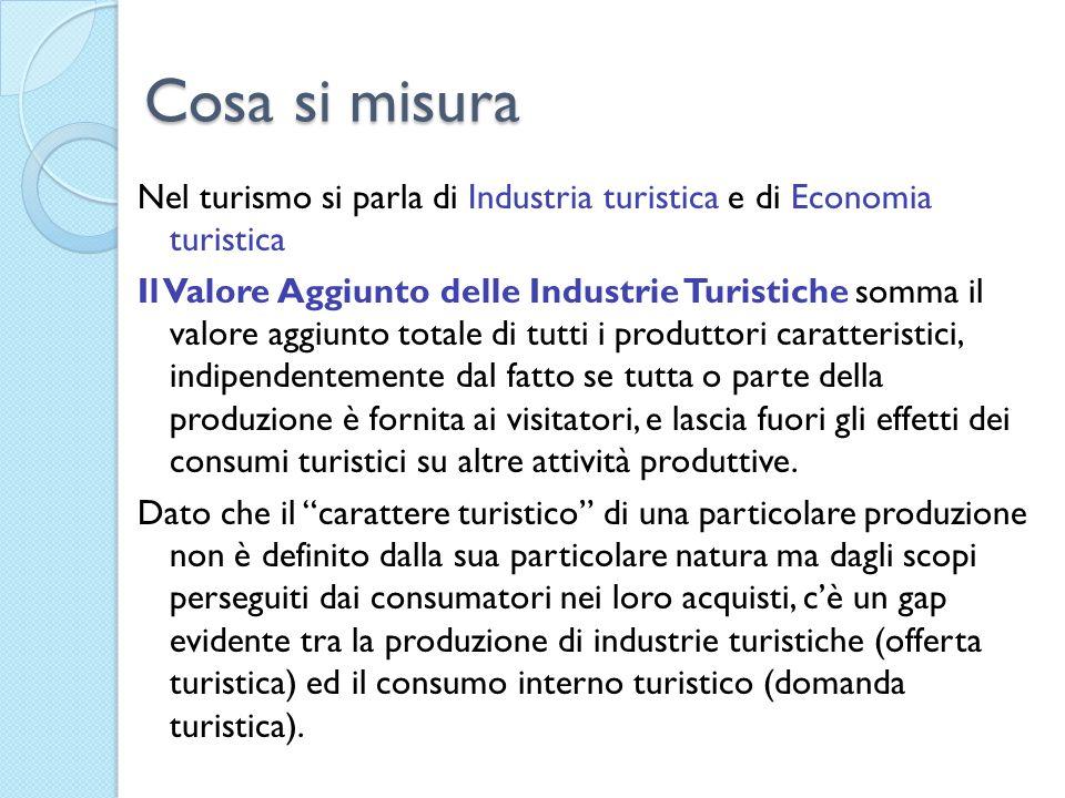 Cosa si misura Nel turismo si parla di Industria turistica e di Economia turistica Il Valore Aggiunto delle Industrie Turistiche somma il valore aggiu