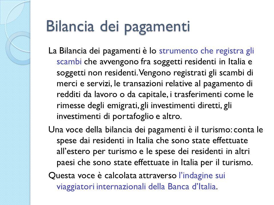 Bilancia dei pagamenti La Bilancia dei pagamenti è lo strumento che registra gli scambi che avvengono fra soggetti residenti in Italia e soggetti non
