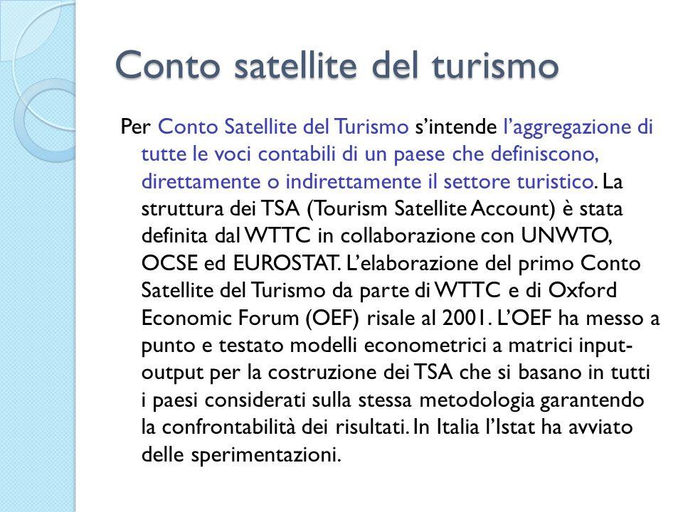 Conto satellite del turismo Per Conto Satellite del Turismo s'intende l'aggregazione di tutte le voci contabili di un paese che definiscono, direttamente o indirettamente il settore turistico.