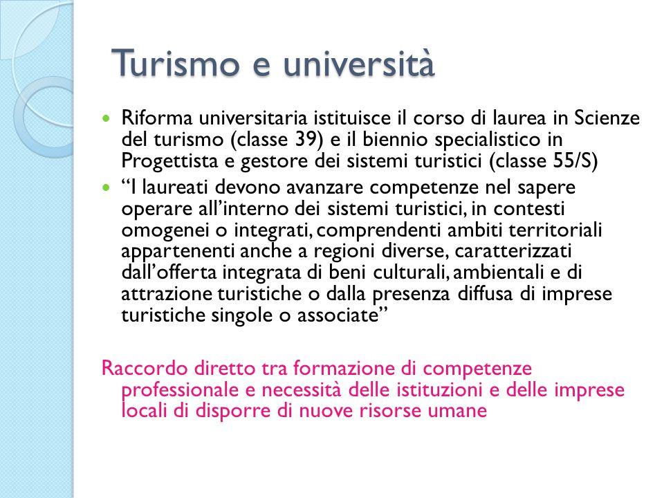 Turismo e università Riforma universitaria istituisce il corso di laurea in Scienze del turismo (classe 39) e il biennio specialistico in Progettista