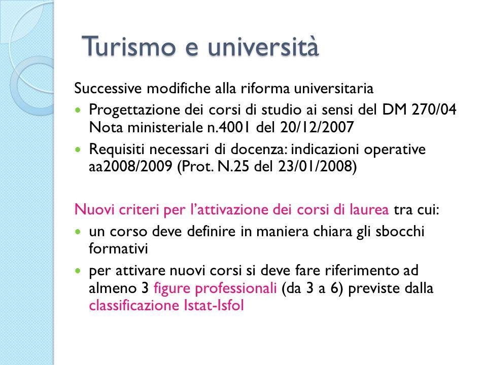 Turismo e università Successive modifiche alla riforma universitaria Progettazione dei corsi di studio ai sensi del DM 270/04 Nota ministeriale n.4001