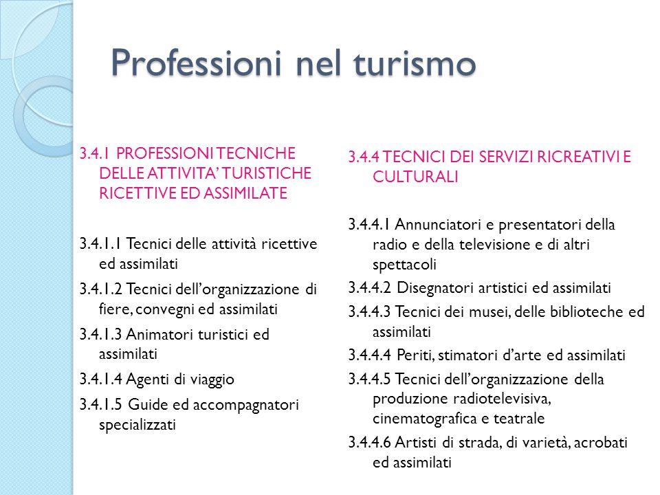Professioni nel turismo 3.4.1 PROFESSIONI TECNICHE DELLE ATTIVITA' TURISTICHE RICETTIVE ED ASSIMILATE 3.4.1.1 Tecnici delle attività ricettive ed assimilati 3.4.1.2 Tecnici dell'organizzazione di fiere, convegni ed assimilati 3.4.1.3 Animatori turistici ed assimilati 3.4.1.4 Agenti di viaggio 3.4.1.5 Guide ed accompagnatori specializzati 3.4.4 TECNICI DEI SERVIZI RICREATIVI E CULTURALI 3.4.4.1 Annunciatori e presentatori della radio e della televisione e di altri spettacoli 3.4.4.2 Disegnatori artistici ed assimilati 3.4.4.3 Tecnici dei musei, delle biblioteche ed assimilati 3.4.4.4 Periti, stimatori d'arte ed assimilati 3.4.4.5 Tecnici dell'organizzazione della produzione radiotelevisiva, cinematografica e teatrale 3.4.4.6 Artisti di strada, di varietà, acrobati ed assimilati