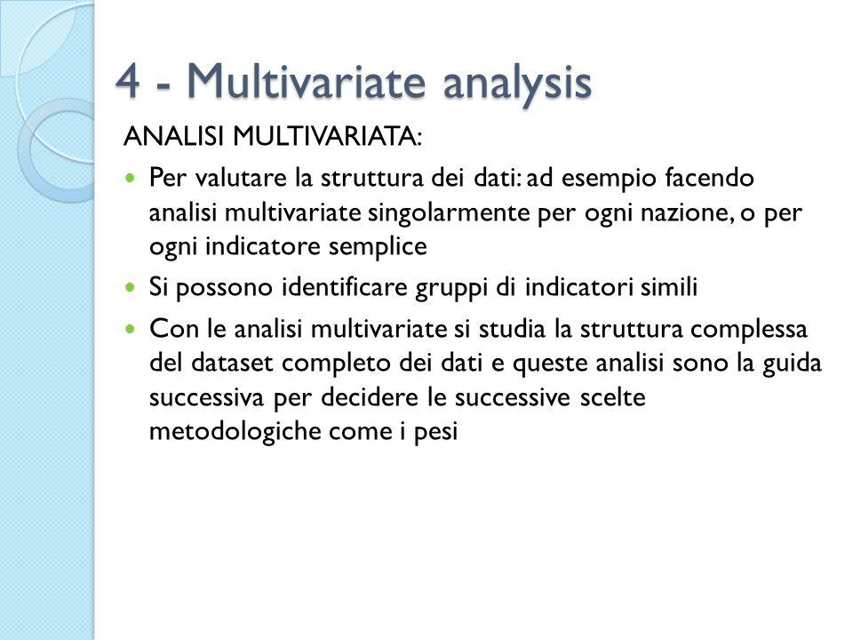 4 - Multivariate analysis ANALISI MULTIVARIATA: Per valutare la struttura dei dati: ad esempio facendo analisi multivariate singolarmente per ogni naz