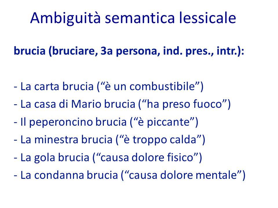 Ambiguità semantica lessicale brucia (bruciare, 3a persona, ind.
