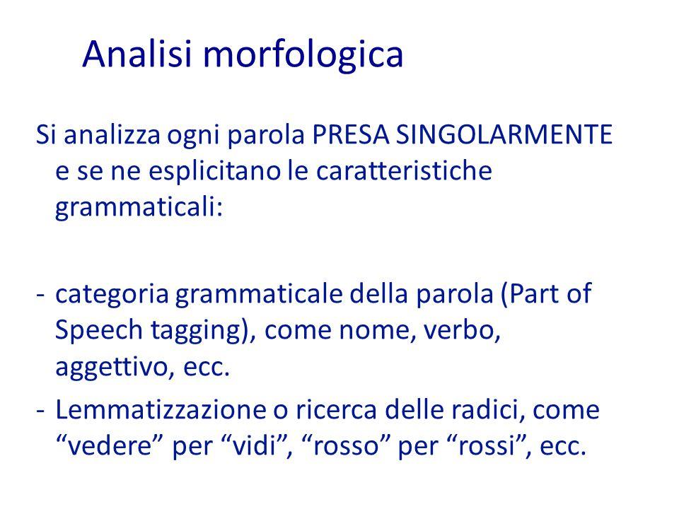 Analisi morfologica Si analizza ogni parola PRESA SINGOLARMENTE e se ne esplicitano le caratteristiche grammaticali: -categoria grammaticale della parola (Part of Speech tagging), come nome, verbo, aggettivo, ecc.