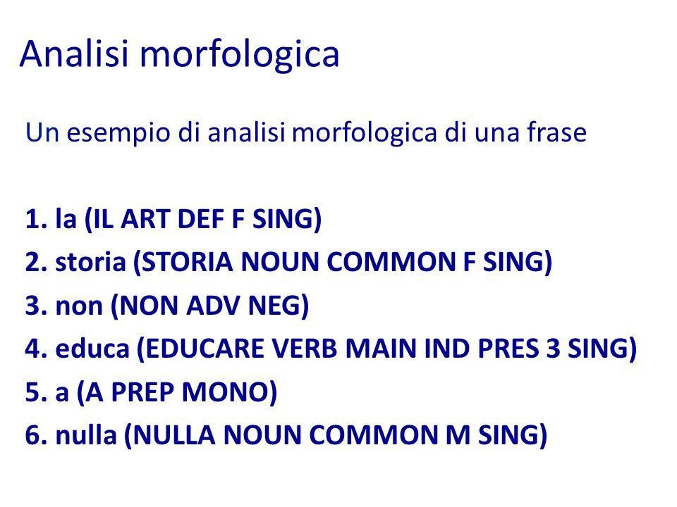 Analisi morfologica Un esempio di analisi morfologica di una frase 1.