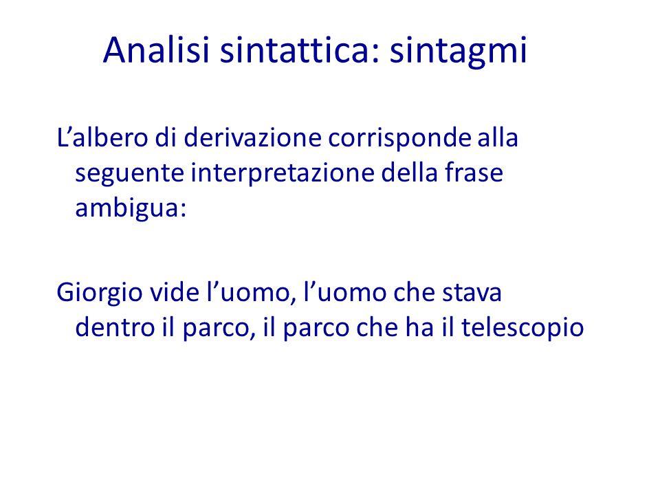 L'albero di derivazione corrisponde alla seguente interpretazione della frase ambigua: Giorgio vide l'uomo, l'uomo che stava dentro il parco, il parco che ha il telescopio Analisi sintattica: sintagmi