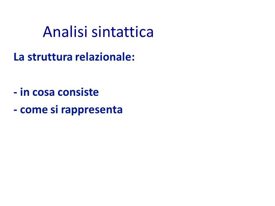 Analisi sintattica La struttura relazionale: - in cosa consiste - come si rappresenta