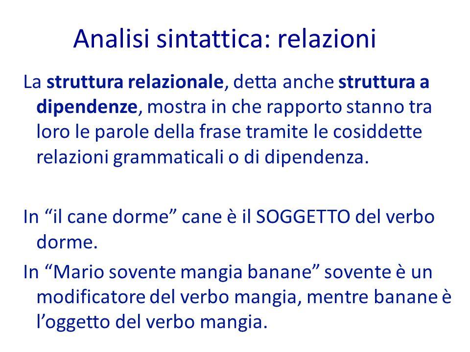Analisi sintattica: relazioni La struttura relazionale, detta anche struttura a dipendenze, mostra in che rapporto stanno tra loro le parole della frase tramite le cosiddette relazioni grammaticali o di dipendenza.