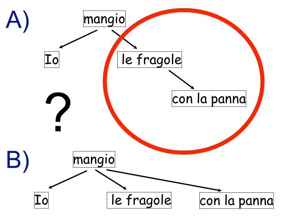 mangio le fragole con la panna Io mangio le fragole con la panna Io ? A) B)