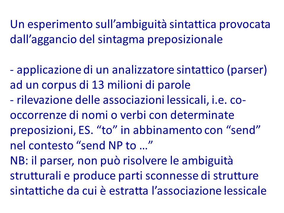 Un esperimento sull'ambiguità sintattica provocata dall'aggancio del sintagma preposizionale - applicazione di un analizzatore sintattico (parser) ad un corpus di 13 milioni di parole - rilevazione delle associazioni lessicali, i.e.