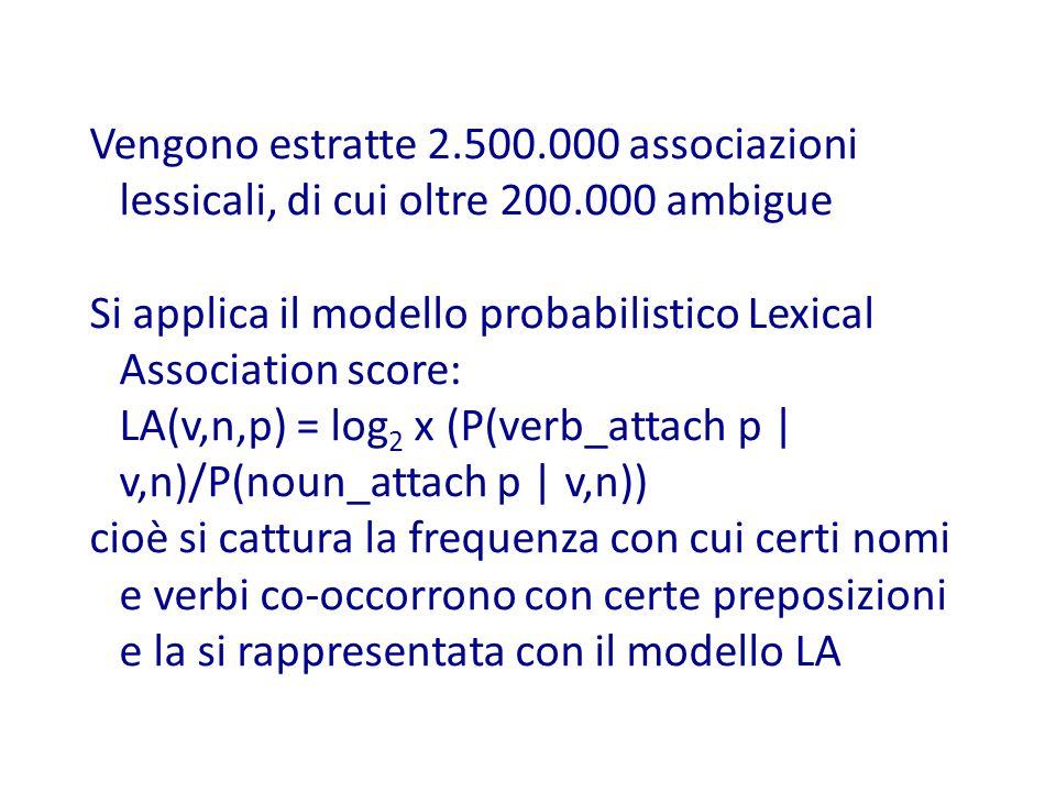Vengono estratte 2.500.000 associazioni lessicali, di cui oltre 200.000 ambigue Si applica il modello probabilistico Lexical Association score: LA(v,n,p) = log 2 x (P(verb_attach p   v,n)/P(noun_attach p   v,n)) cioè si cattura la frequenza con cui certi nomi e verbi co-occorrono con certe preposizioni e la si rappresentata con il modello LA