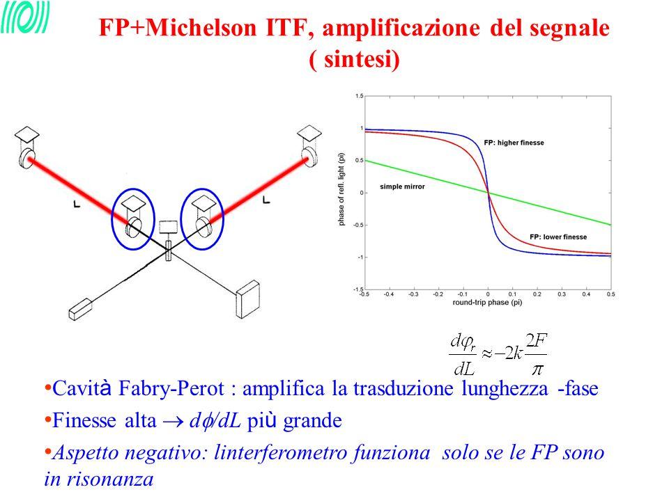 v7 FP+Michelson ITF, amplificazione del segnale ( sintesi) Cavit à Fabry-Perot : amplifica la trasduzione lunghezza -fase Finesse alta  d  /dL pi ù