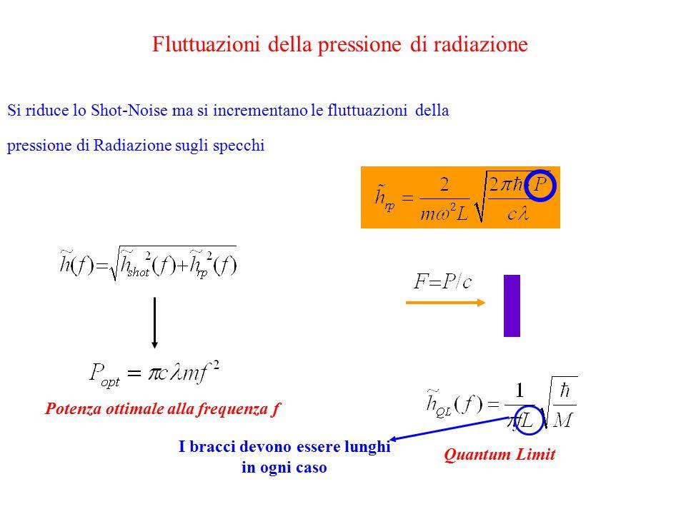 Fluttuazioni della pressione di radiazione Si riduce lo Shot-Noise ma si incrementano le fluttuazioni della pressione di Radiazione sugli specchi Potenza ottimale alla frequenza f m = 10 kg f = 100 Hz  = 0.545  m