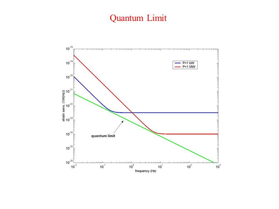 Rumore Sismico Specchi sospesi Uso di multipendoli Abbassare le frequenze caratteristiche Realizzare un isolamento su 6 d.o.f.