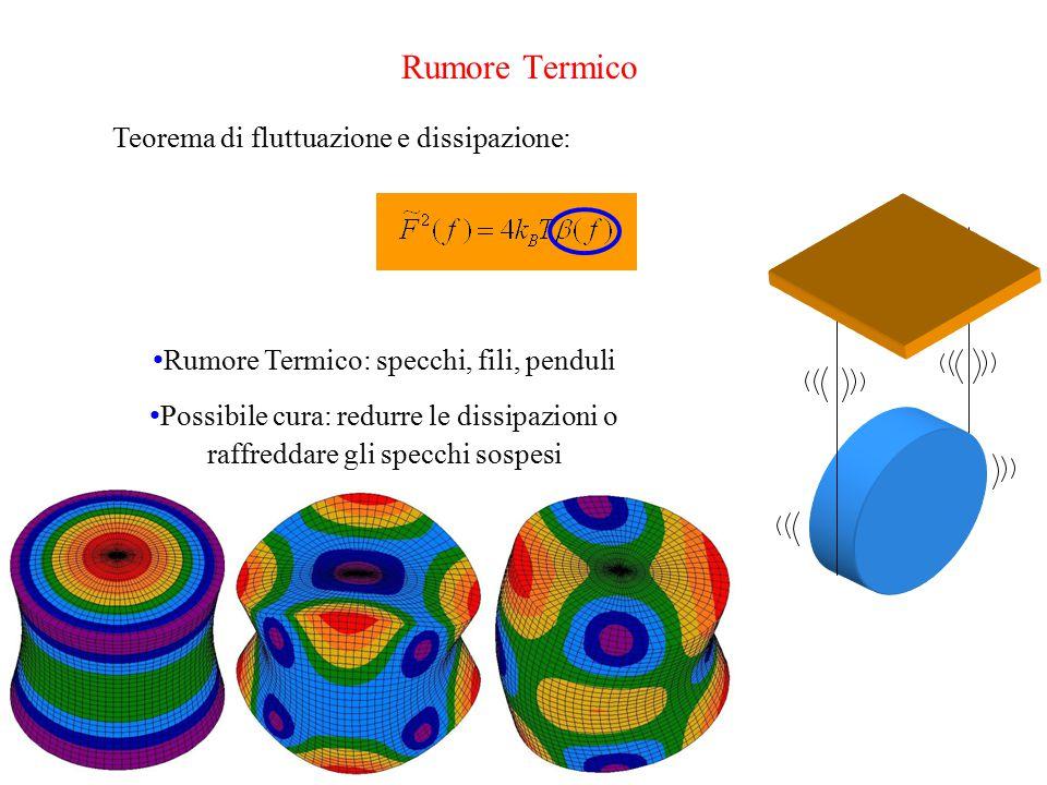 Rumore Termico Teorema di fluttuazione e dissipazione: Rumore Termico: specchi, fili, penduli Possibile cura: redurre le dissipazioni o raffreddare gl
