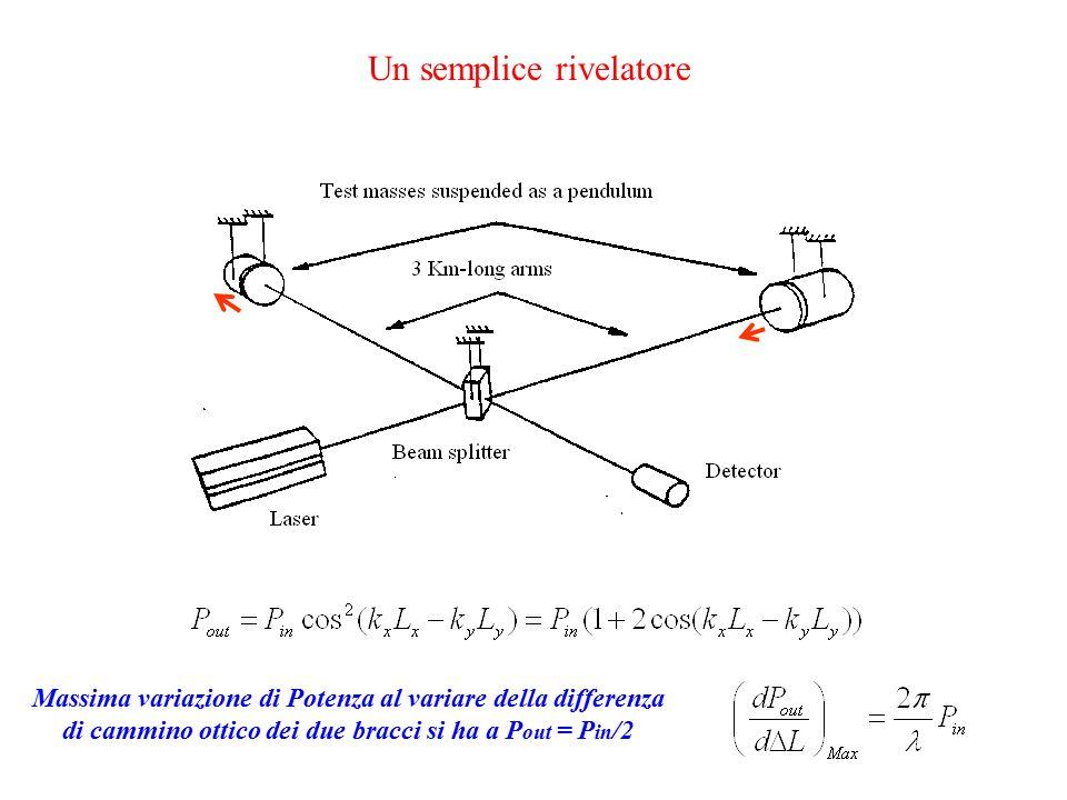 Delay Lines o cavità Fabry-Perot per aumentare l'effetto Delay-Lines possono essere utilizzate per incrementare il cammino ottico della luce nei 2 bracci dell'interferometro.