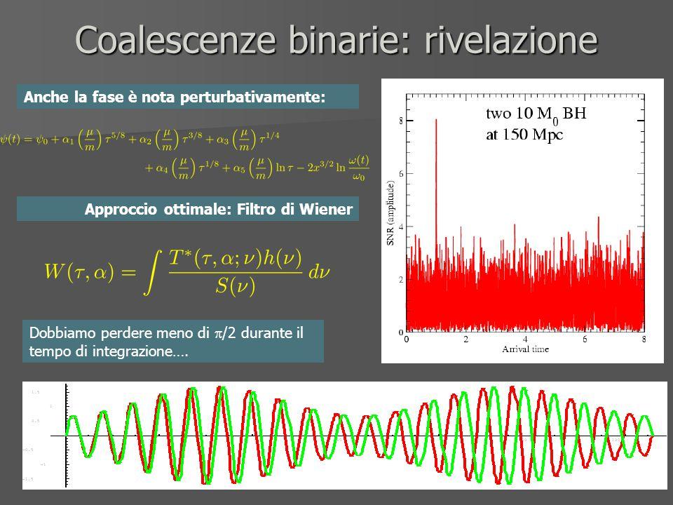 Coalescenze binarie: rivelazione Anche la fase è nota perturbativamente: Dobbiamo perdere meno di  /2 durante il tempo di integrazione…. Approccio ot
