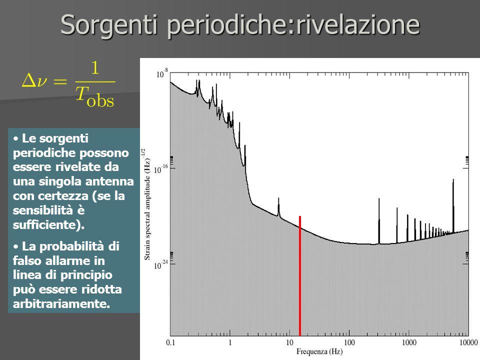Sorgenti periodiche:rivelazione Le sorgenti periodiche possono essere rivelate da una singola antenna con certezza (se la sensibilità è sufficiente).
