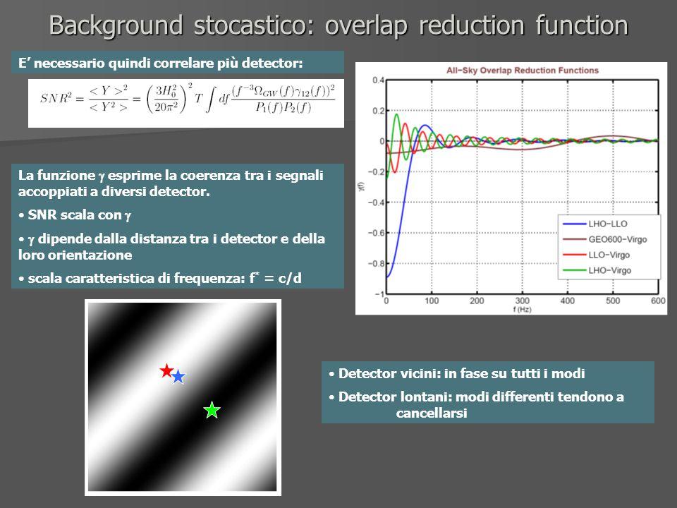 Background stocastico: overlap reduction function E' necessario quindi correlare più detector: La funzione  esprime la coerenza tra i segnali accoppi