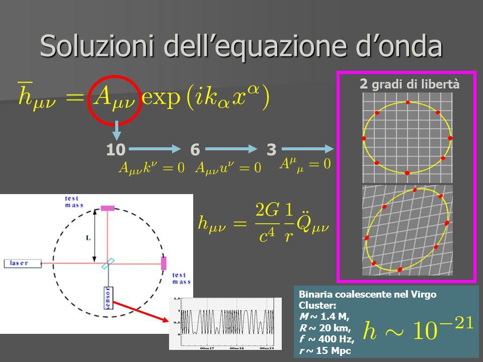 Soluzioni dell'equazione d'onda 1063 2 gradi di libertà Binaria coalescente nel Virgo Cluster: M ~ 1.4 M, R ~ 20 km, f ~ 400 Hz, r ~ 15 Mpc