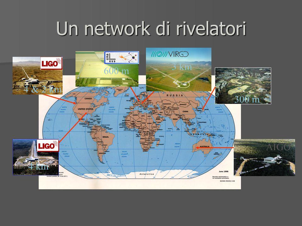 Un network di rivelatori 600 m TAMA 300 m 4 & 2 km 4 km AIGO 3 km