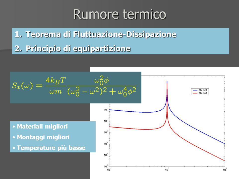 Rumore termico 1. Teorema di Fluttuazione-Dissipazione 2. Principio di equipartizione Materiali migliori Montaggi migliori Temperature più basse