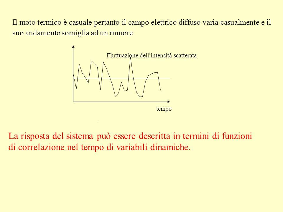 Fluttuazione dell ' intensità scatterata tempo Il moto termico è casuale pertanto il campo elettrico diffuso varia casualmente e il suo andamento somi