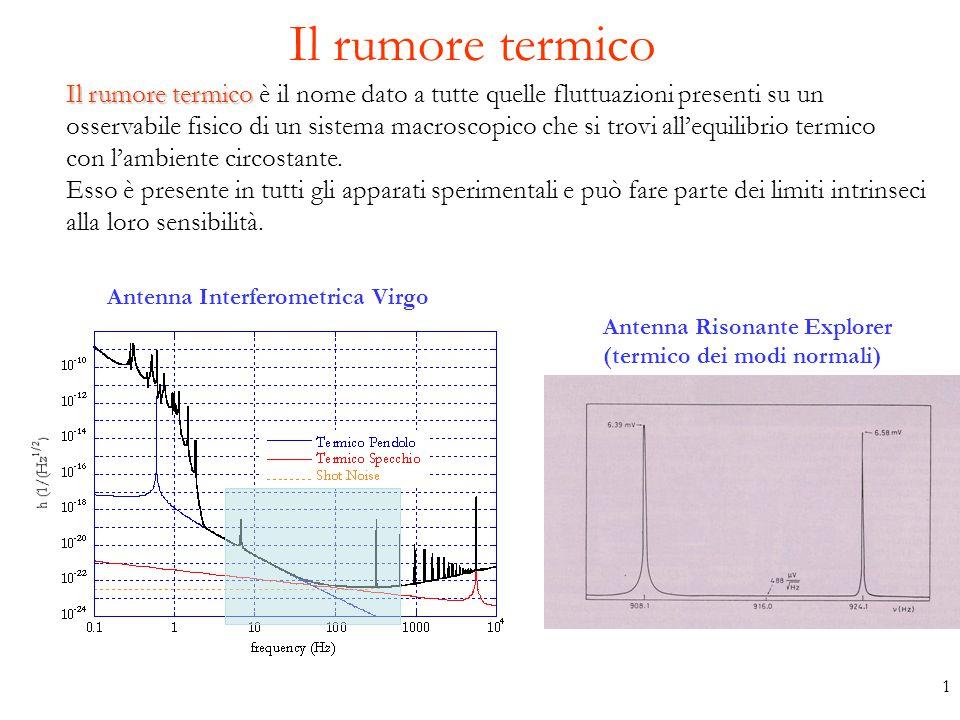 Il rumore termico Il rumore termico Il rumore termico è il nome dato a tutte quelle fluttuazioni presenti su un osservabile fisico di un sistema macro